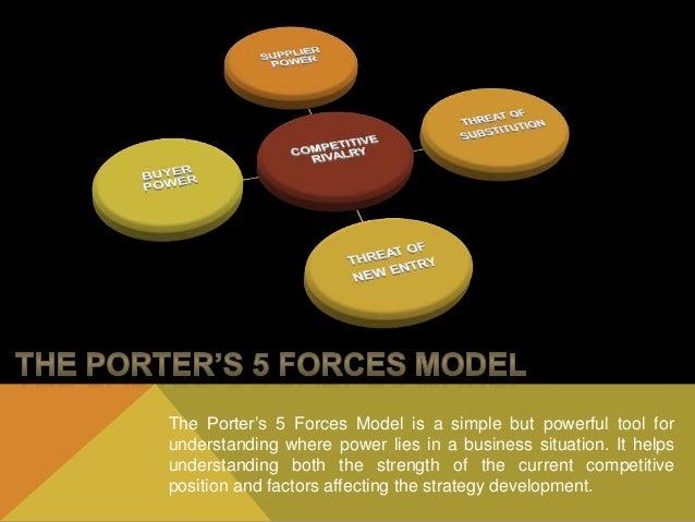 Porter s 5 forces model for Porter 5 forces book