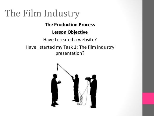 The Film Industry              The Production Process                 Lesson Objective             Have I created a websit...