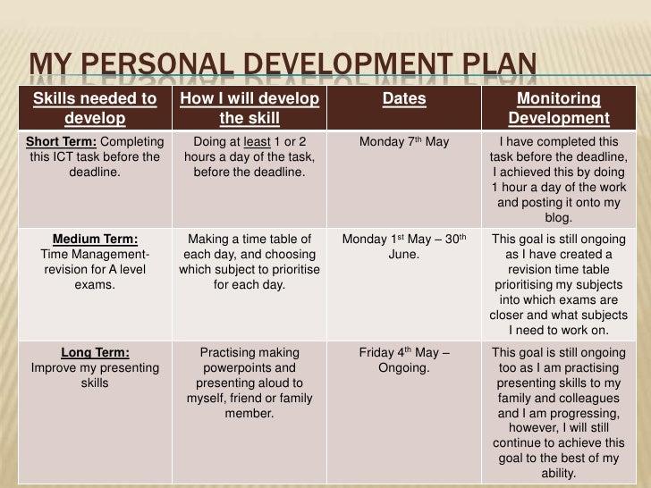 pdp development plan personal goals professional skills smart examples task d2 sample action work write self growth improvement