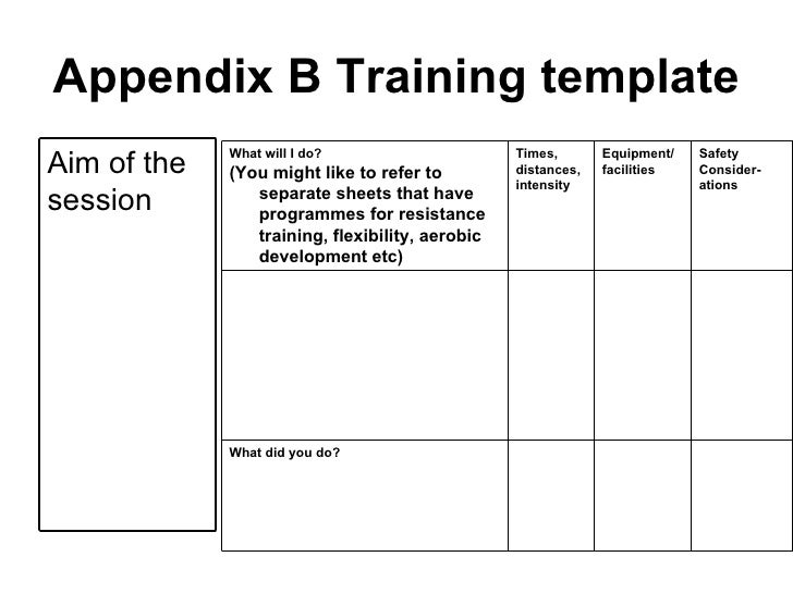 task 3 templates