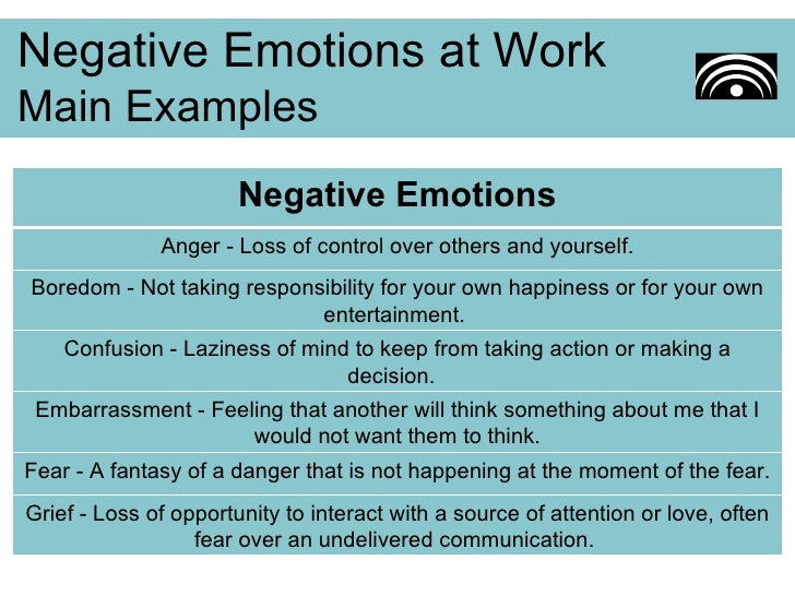 Negative Emotions At Work