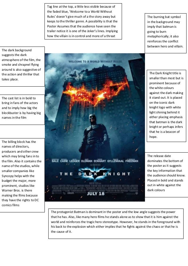 the dark night a film analysis This is the question implicitly posed by director christopher nolan's the dark  knight, the first superhero film that makes a serious bid to.