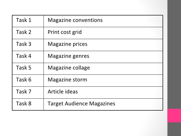 Task 1   Magazine conventionsTask 2   Print cost gridTask 3   Magazine pricesTask 4   Magazine genresTask 5   Magazine col...