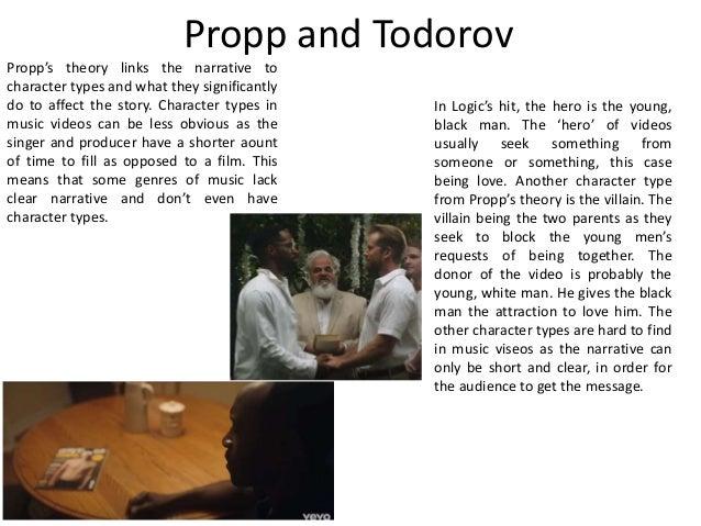 Task 8 theory analysis logic 1800