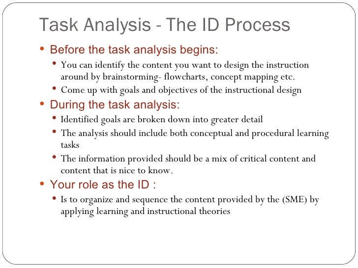 Task Analysis The Steps Of Hierarchical Task Analysis Part The