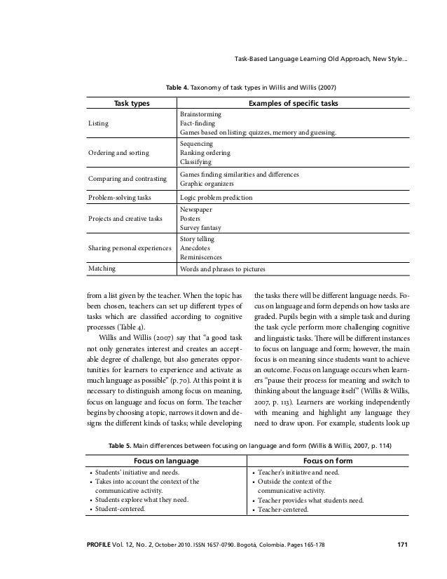 task based language teaching approach lesson plan Task-based language teaching and learning grammar lesson plans - welcome to willis elt task based teaching: free lesson plans for you to try with your tefl classes at an intermediate level from jane and dave willis.