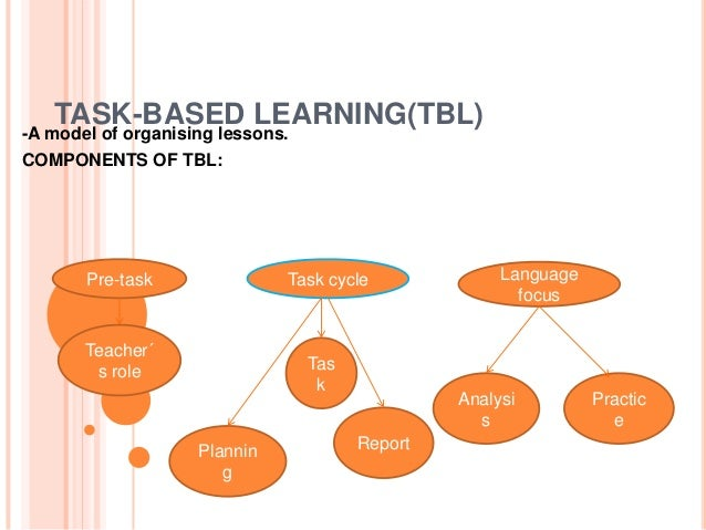 task based learning How to use the task-based learning approach learn the principles of task- based learning and watch a full tbl class for free.