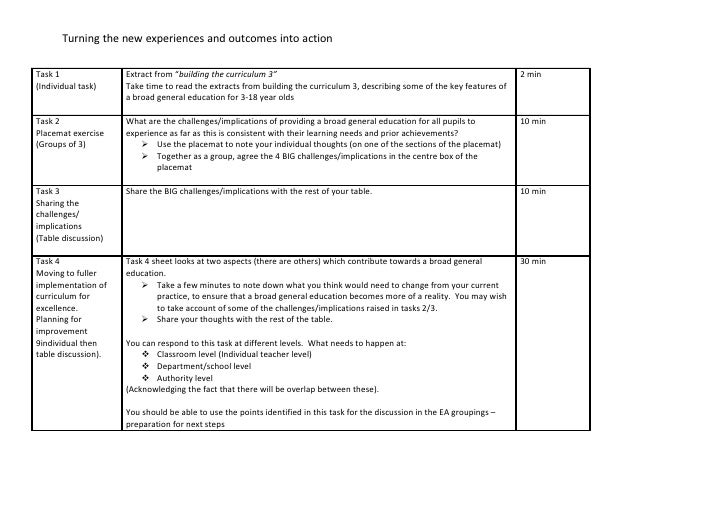"Turning the new experiences and outcomes into action  Task 1               Extract from ""building the curriculum 3""       ..."
