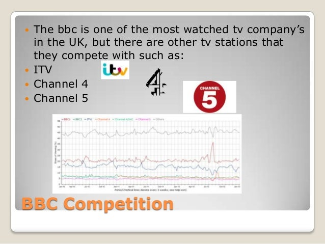 BBC Competition The bbc is one of the most watched tv company'sin the UK, but there are other tv stations thatthey compet...
