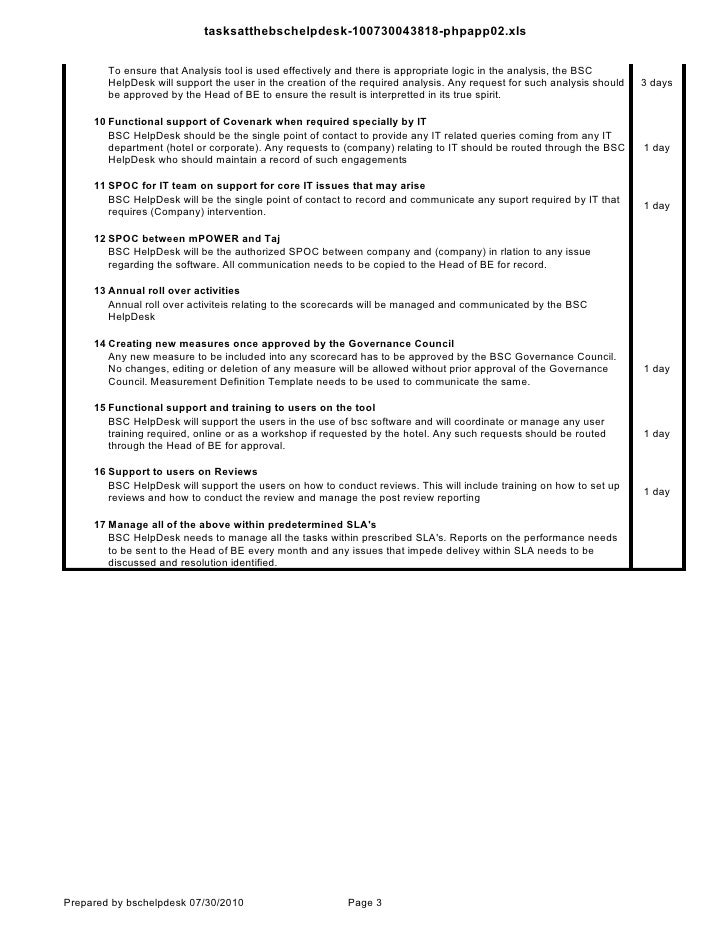 help desk tasks Free sample help desk job description outlining job tasks and job requirements easy- to- use guide to the help desk function in an organization.