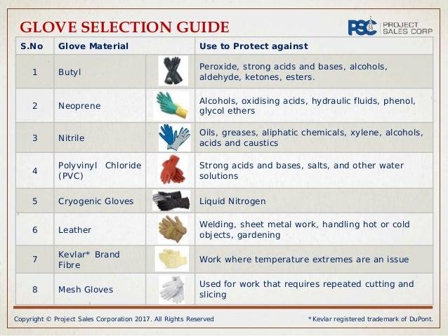 Task Specific Work Gloves Guidebook 2017