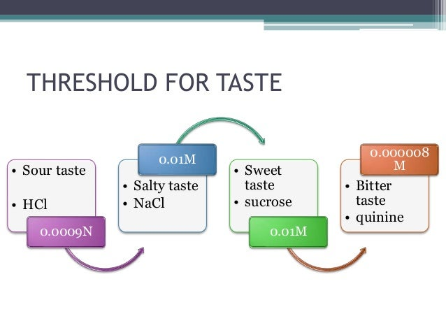 What Is the Absolute Threshold of Taste?