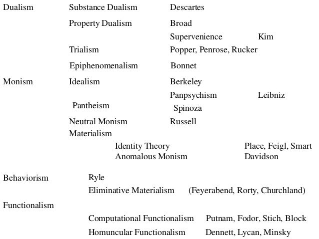 functionalism in psychology