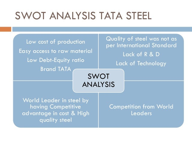 swot of jaguar