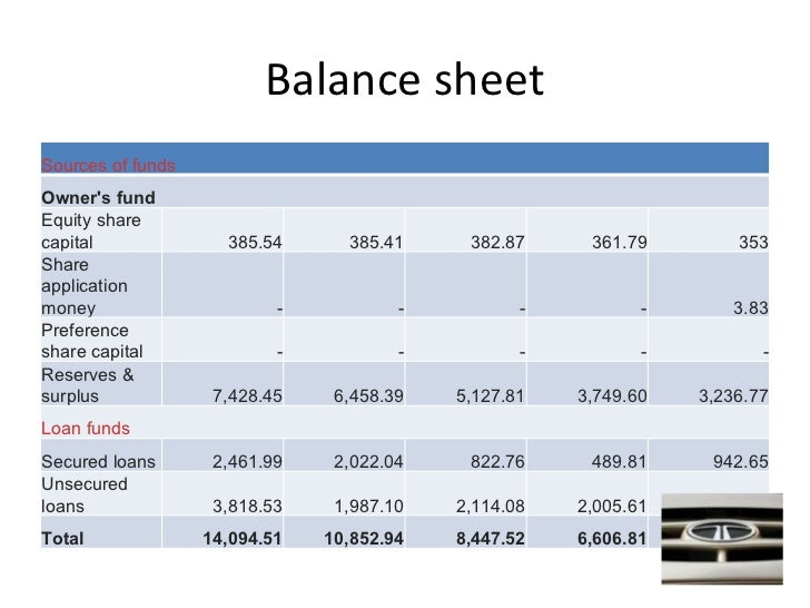 comparative income statement of tata motors Financial analysis of maruti suzuki, tata motors and common-size income statement analysis, ratio three and tata motors lags in most of the parameters.