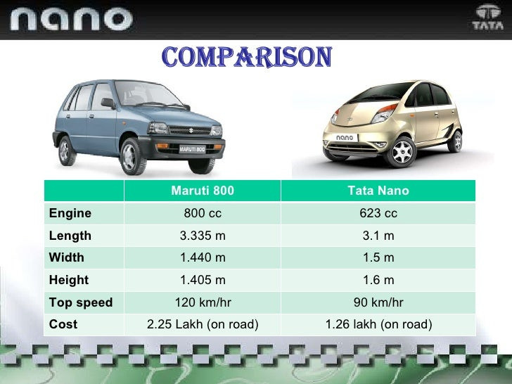 Electric Car Price Comparison Australia