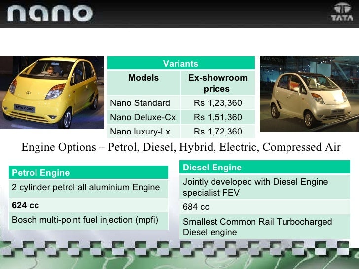 Engine Options – Petrol, Diesel, Hybrid, Electric, Compressed Air Petrol Engine 2 cylinder petrol all aluminium Engine 624...