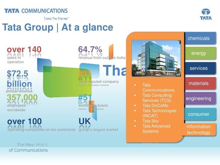 Tata Group | At a glance                                                                                                  ...