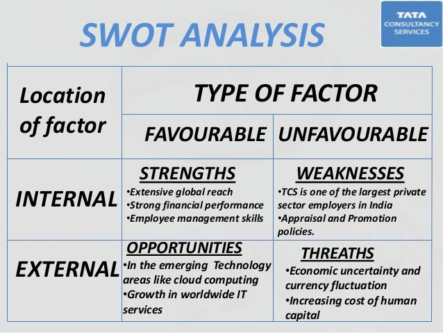 Citrix Systems, Inc. SWOT Analysis