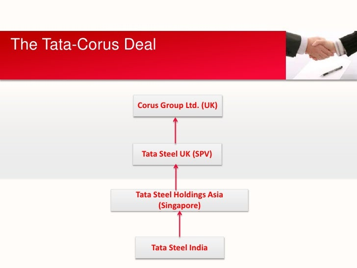 Tata Steel acquires Corus
