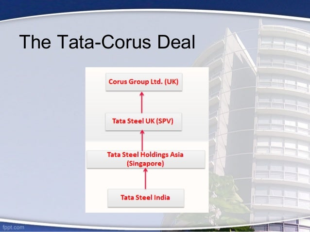 case analysis house of tata (wgc), quoted in the case study, rural india's per capita income has  the  house of tatas, a conglomerate, enjoys its own brand equity.