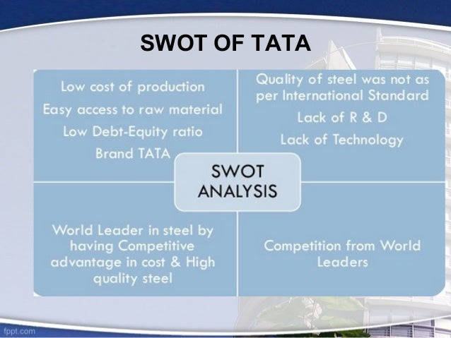 tata steel case study analysis Tata steel limited case solution,tata steel limited case analysis, tata steel limited case study solution, tata steel limited case solution problem statement the large investors of tata steel ltd, lombard odier darier by looking at the financial position of the.
