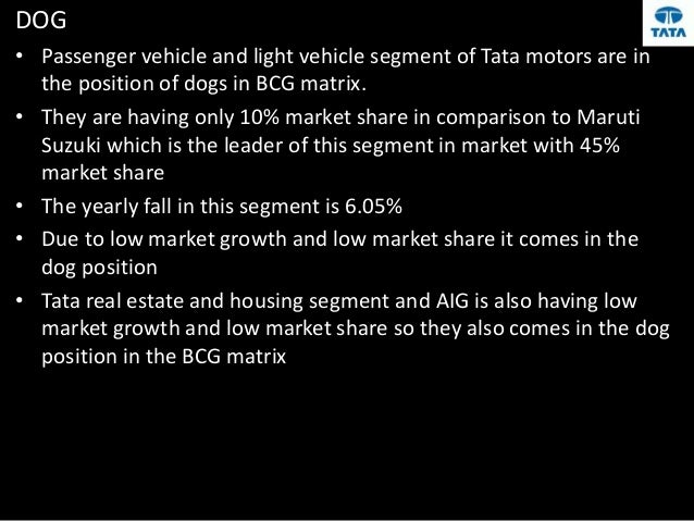 tata group bcg matrix Toyota company is the india's best company tata motors has million of employees working in the company tata motors produces cars that are being used in india.