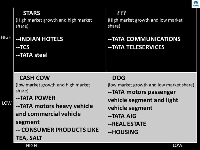 objectives and goals of tata steel News on tata metaliks, events, latest happenings and our newsletter contact offices tata efee tata group tata steel india.