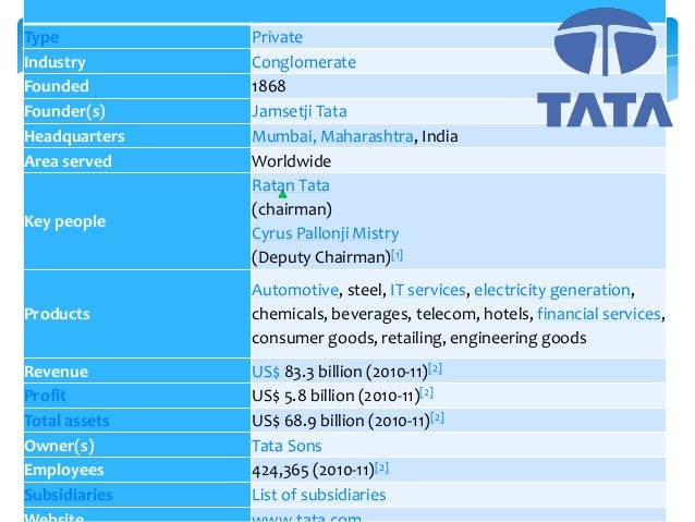 tata history Read more about vistara, a joint venture between tata sons ltd and singapore  airlines (sia)  vistara – tata sia airlines ltd - background and history.
