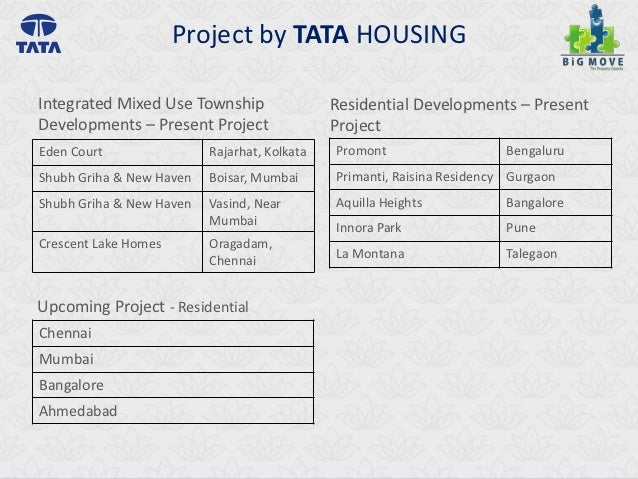 Tata home project mumbai