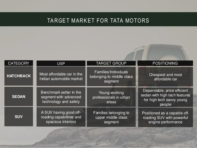 tata nano value proposition Ratan tata saw a problem, sensed an  where companies compete with each other to give a unique value proposition to the  of tata nano seems to be changing.