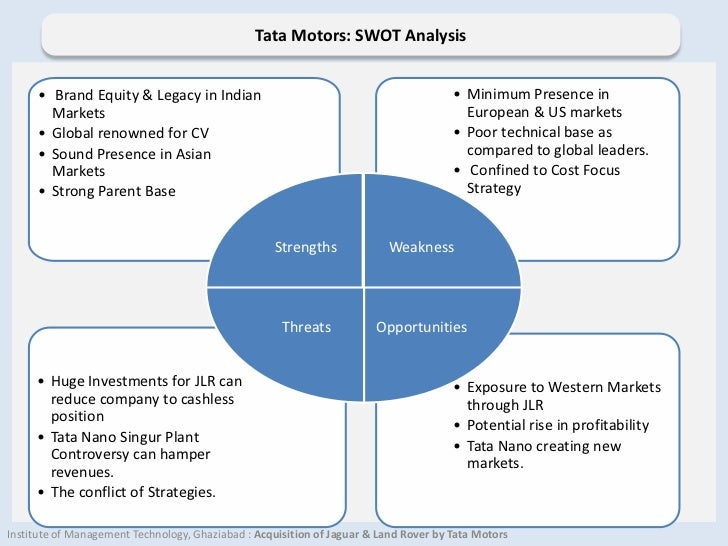 information technology management swot