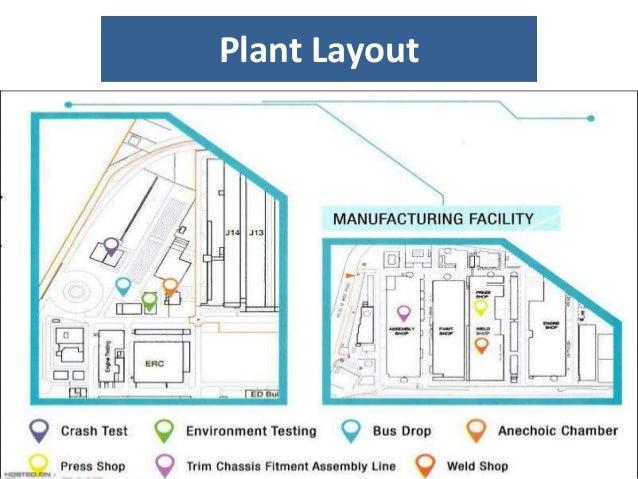 tata nano plant layout Crushing plant motor layout jyotishkendrain manufacturing process and plant layout of tata motors manufacturing process and plant crusher plant layout crushing.