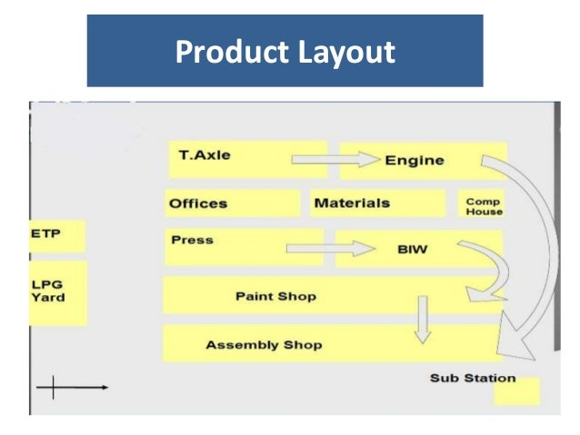 plant layout of tata motors Facility planning (location & layout niranjan nahak - how much is  plant  locations: tata motors' presence cuts across the length and.