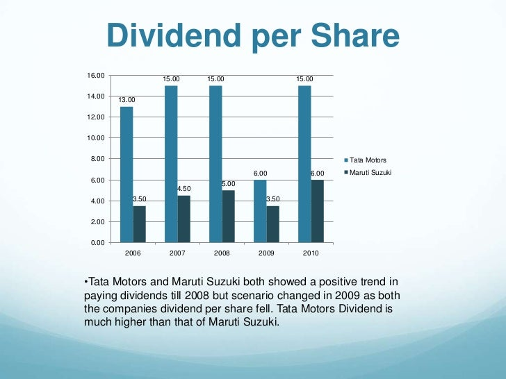 analysis of tata motors and gm The likes of mahindra & mahindra (m&m), honda, ford and renault have gained market share in india and climbed up the ladders at the cost of their home or regional rivals namely tata motors, toyota, gm and volkswagen according to an analysis done by et, leading indian, european, us and japanese.