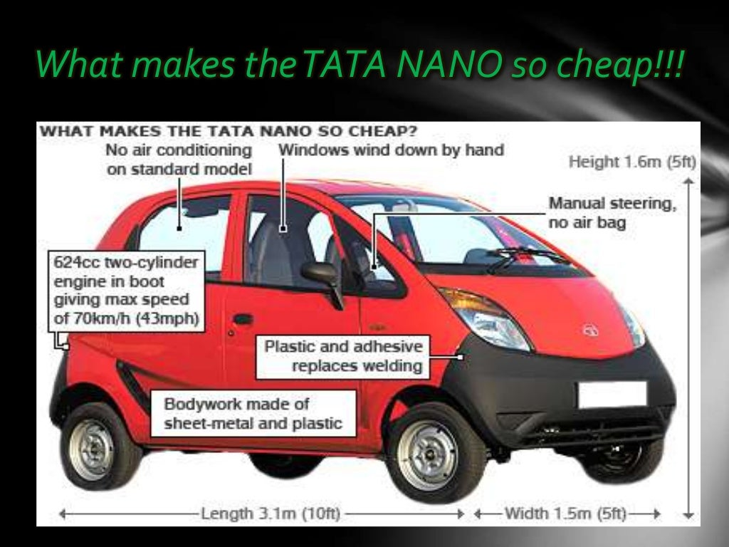 case study on tata nano project mba Case study on tata nano project student of mba at international institute of professional studies m new to this sitecan anyone this nano case study report to.
