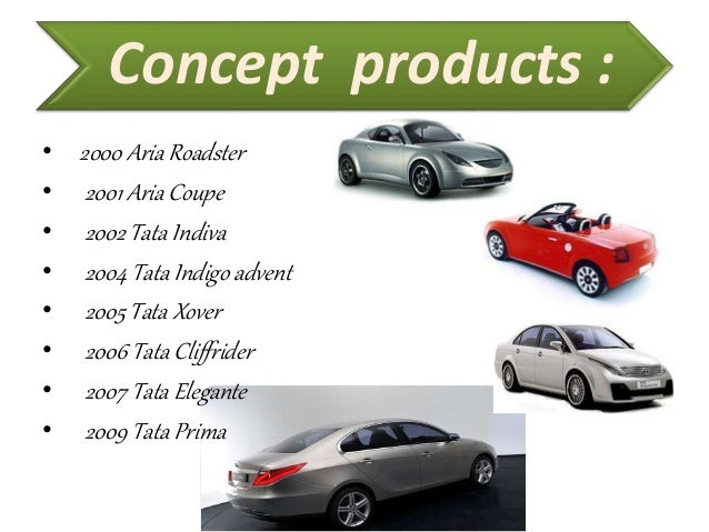 Tata Motors 2010 Ppt By Karthik