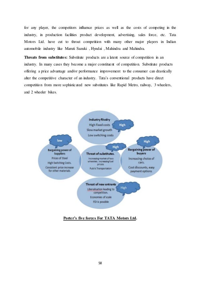 project report on marketing strategies of tata motors Tata motors company analysis for  what type of marketing strategies do tata motors  « car market and buying behavior mba research questions » mba project.