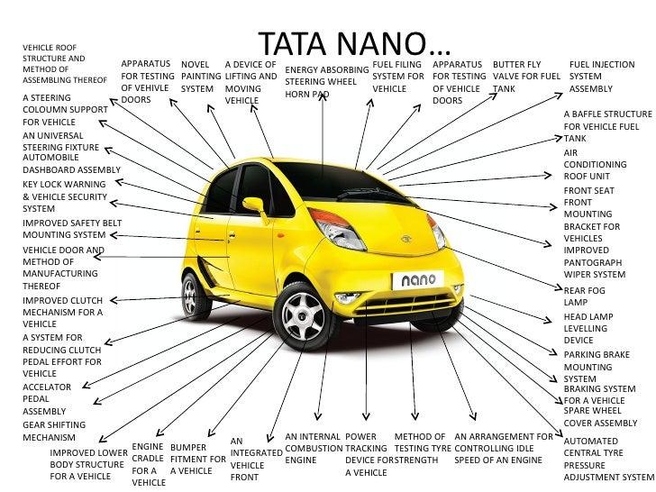 tata nano 12 728?cb=1318309948 tata nano 12 728 jpg?cb=1318309948 tata nano fuse box diagram at cos-gaming.co