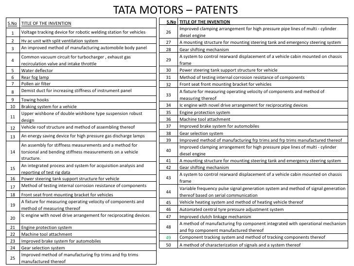 Tata Car Wiring Diagram : Tata nano fuse box diagram wiring images
