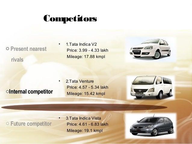 Tata Nano Relaunch Tata Nano Dc Dream Car