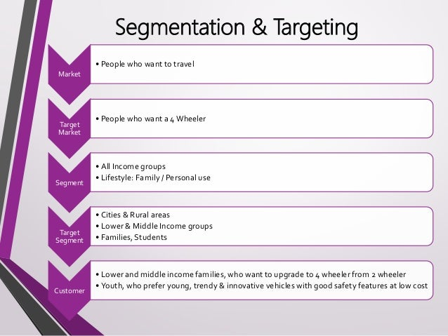segmentation targeting and positioning strategy of tata nano Market segmentation, targeting and positioning market segmentationintroduction: - the market for any product is.