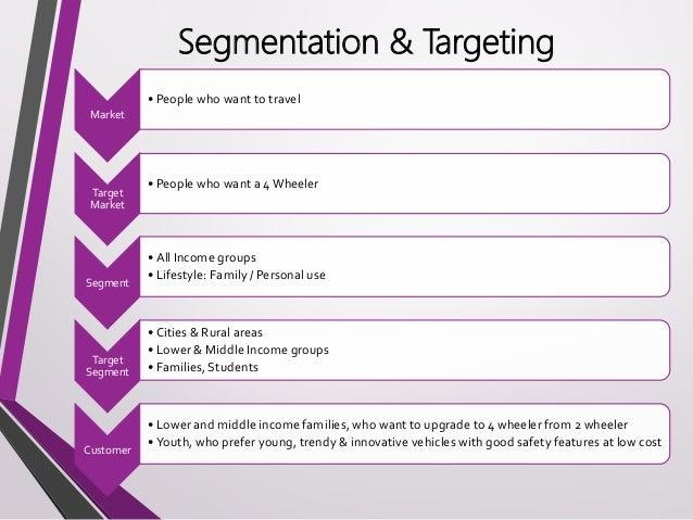 segmentation targeting and positioning of tata nano Thoughtworks (b) positioning the tata nano (a) positioning the tata nano (b) joyoung soymilk maker: segmentation targeting and positioning ontela picdeck (b.
