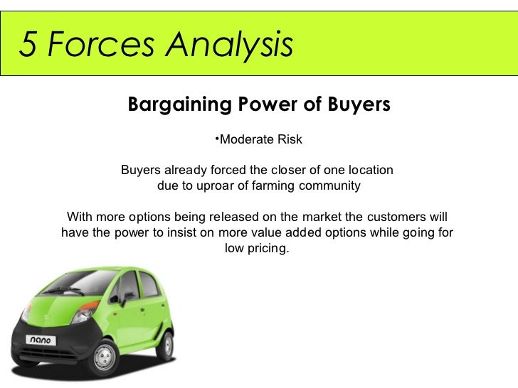 Tata Nano The People S Car Case Analysis