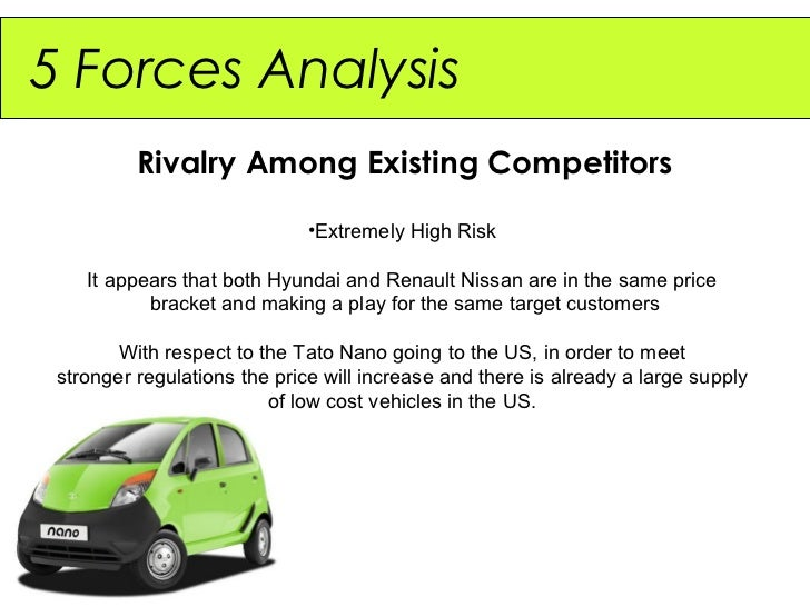 tata nano harvard case Tata nano harvard case analysis - free download as powerpoint presentation ( ppt / pptx), pdf file (pdf), text file (txt) or view presentation slides online.
