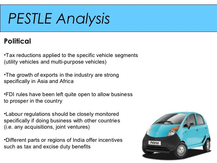 lincoln electric pest analysis Lincoln electric company case study essay  pest analysis five forces in order to develop strategies to adapt to settle in before the country and prevent further problems in the words of massaro was that he wanted to impose the form of lincoln's work in all sites without adapting to local requirements  lincoln electric case lincoln.