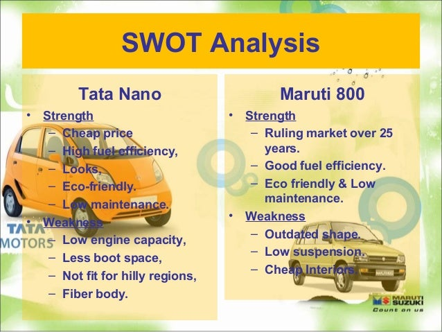 The Tata Nano: The Peoples Car (B) Case Solution
