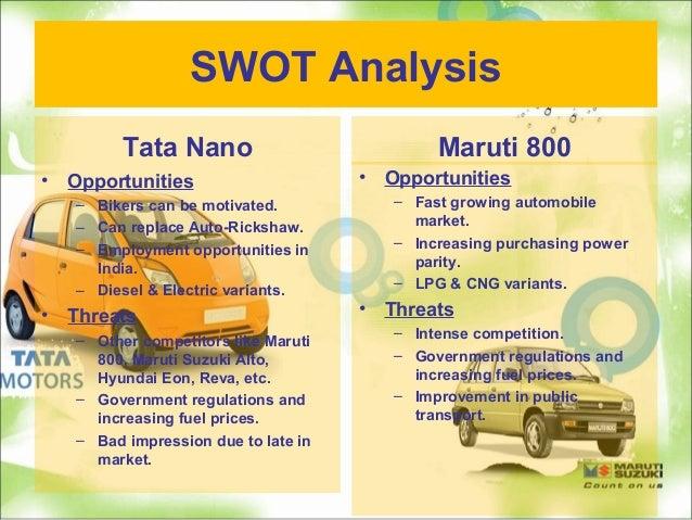 test marketing of tata nano