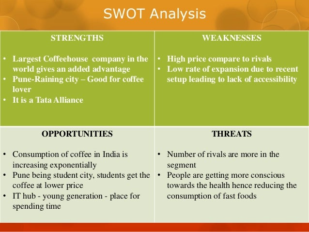 Starbucks Company Analysis