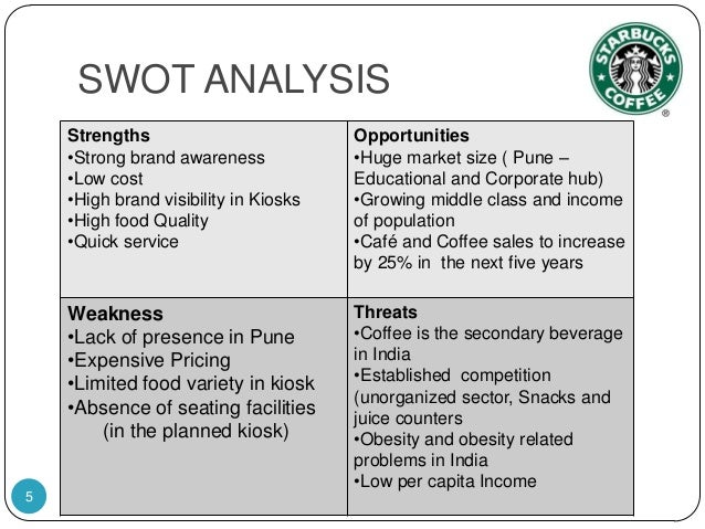swot analysis for custom coffee To: dr kuman college of business and science from: student mba 711-02 subject: swot analysis for custom coffee & chocolate according to the overview of custom coffee & chocolate business, it is a small café run by bonnie brewer and stacy kim.